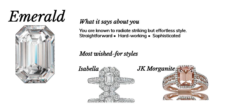 Emerald Shape Diamond Engagement Meaning