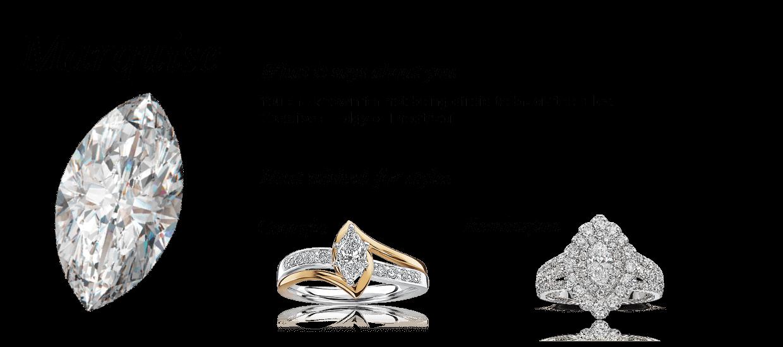 Marquise Diamond Shape Engagement Meaning