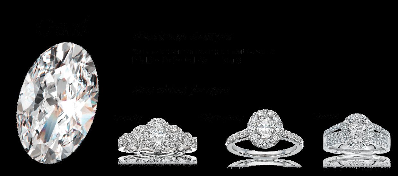 Oval Diamond Shape Engagement