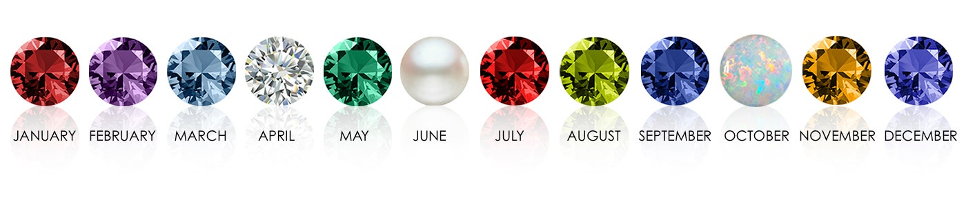 Month by Month Birthstone Guide