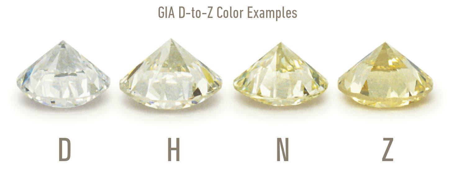Diamond Color Grading Scale