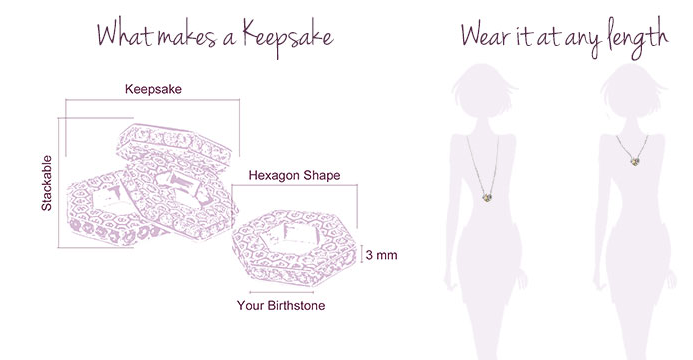 What Is A BCouture Keepsake